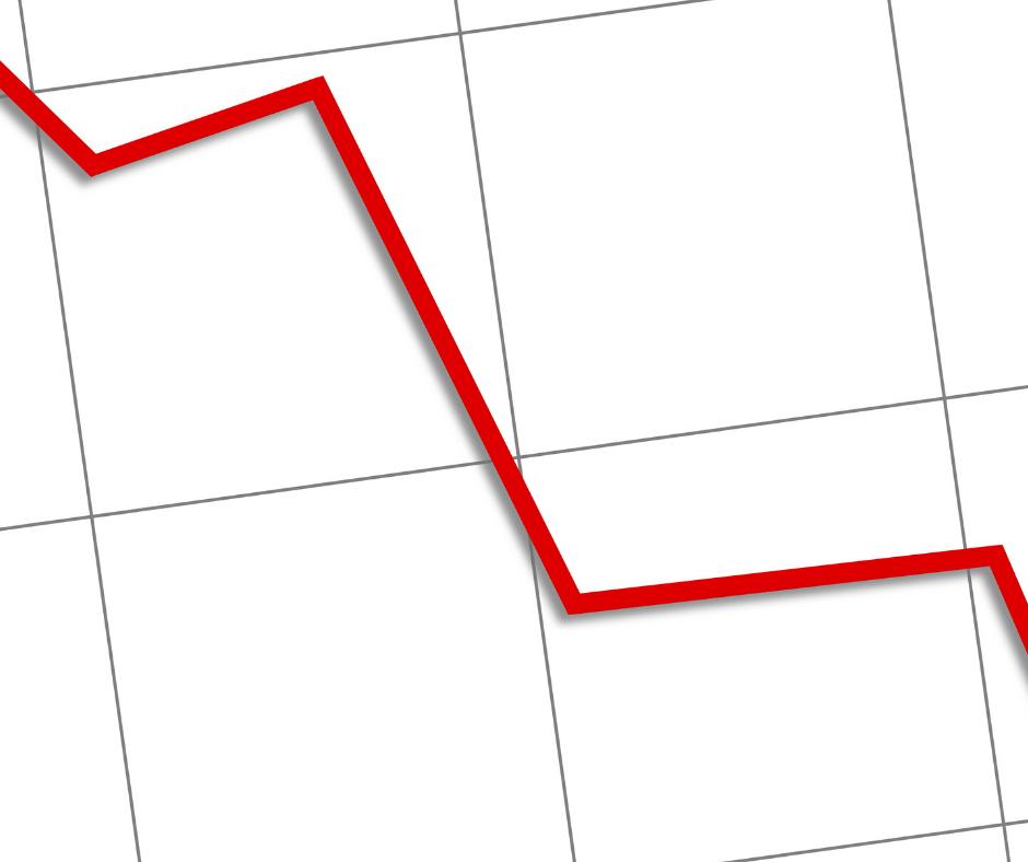 2011-2020 terá grande queda do PIB